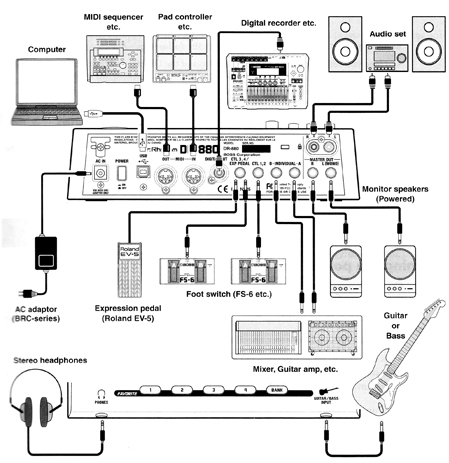 Dia small roland dr880 boss fs 6 wiring diagram at creativeand.co
